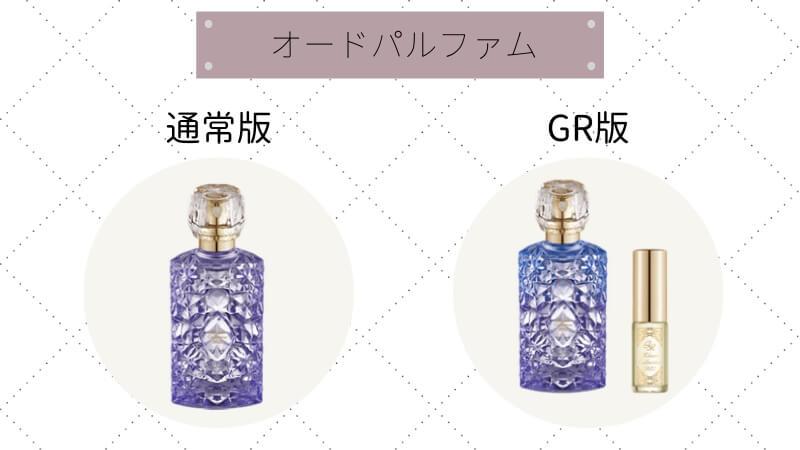 ミラノコレクション 香水(オードパルファム)GRとの違い